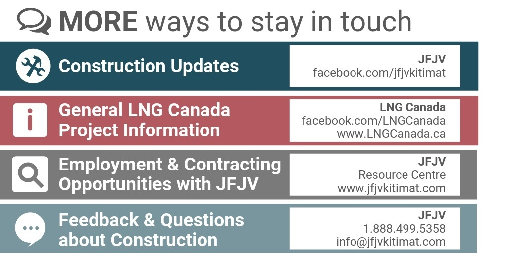 Description of ways to stay in touch with LNG Canada and JFJV